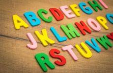 Tìm hiểu về bảng chữ cái tiếng Đức